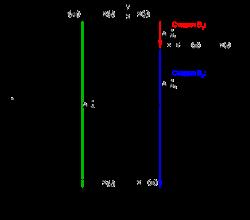 Энтальпийная диаграмма сгорания этанола