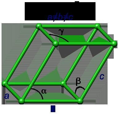 crystal structure, crystal system, бетехтин, кристаллическая решетка, элементарная ячейка
