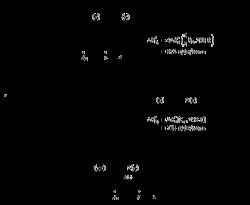 графики по химии, энтальпийные диаграммы