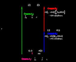 Средняя энтальпия связи C-H в молекуле метана