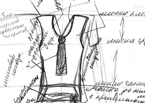 Эскизы, моделирование одежды