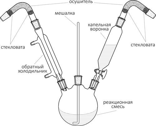 синтез гриньяра
