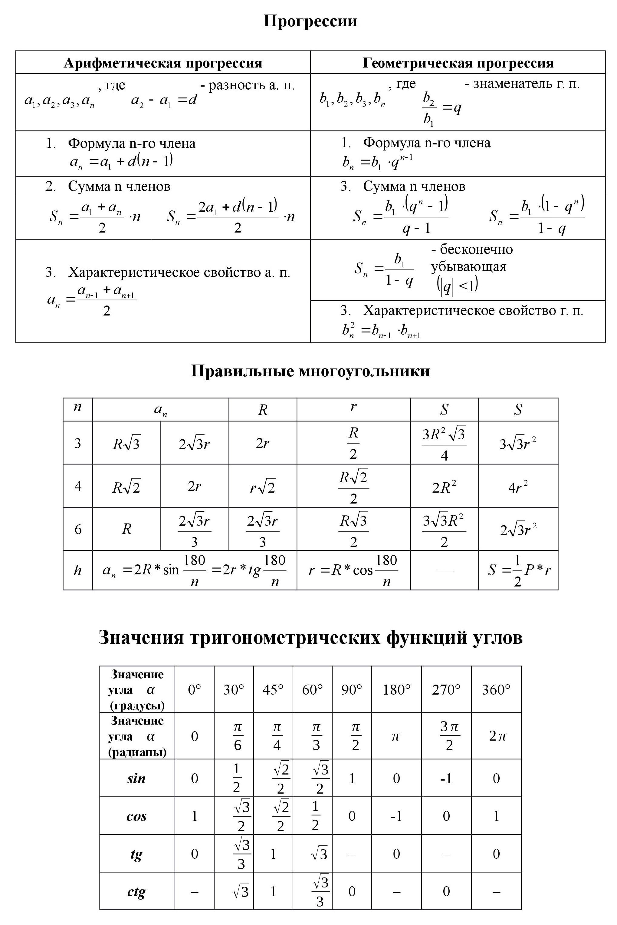 Конспект по математике, прогрессии, правильные многоугольники, значения тригонометрических функций углов, функция y=sin x свойства