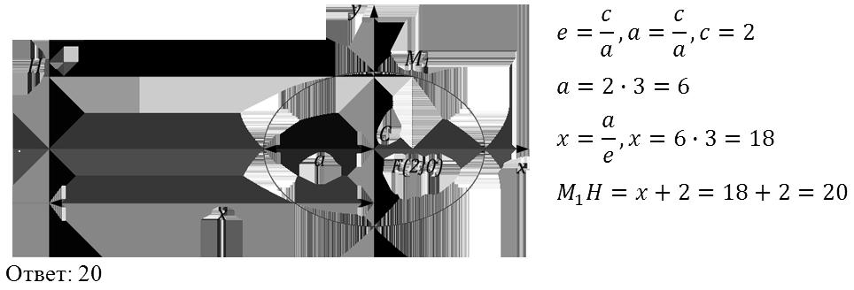 Эксцентриситет эллипса, клетеник, аналитическая геометрия