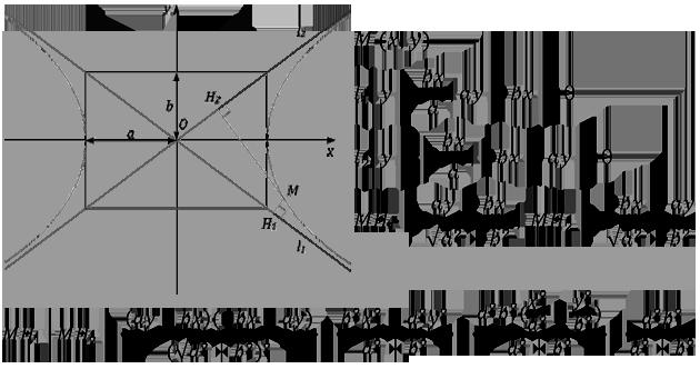 Доказать что произведение расстояний от любой точки гиперболы