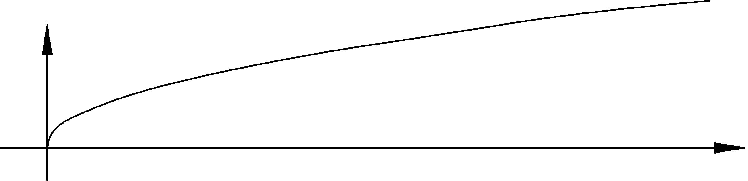 Чертежи для рефератов и курсовых СТУДЕНТОРИЙ степенные функции графики функций чертежи