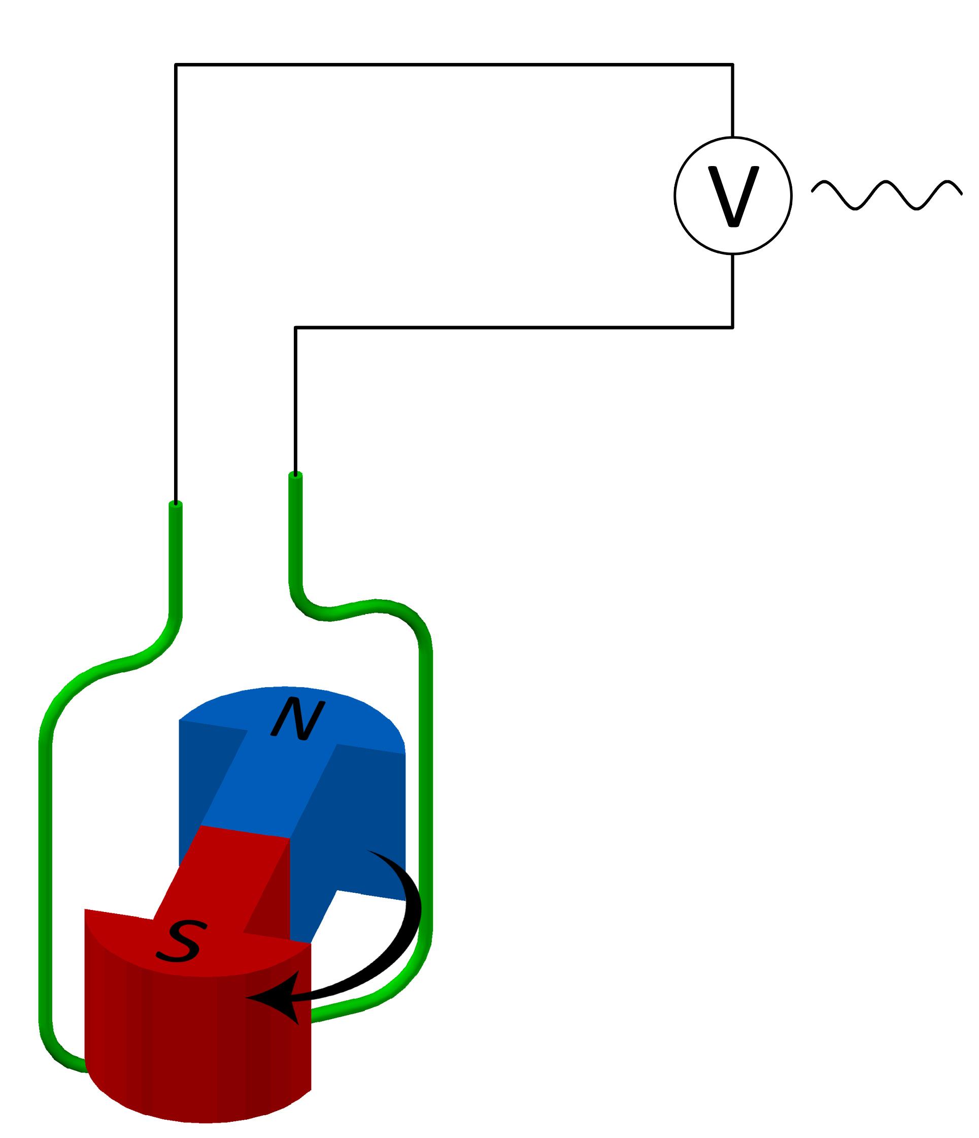 Схема генератора для электричества