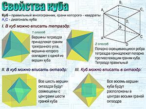 свойства куба, стереометрия
