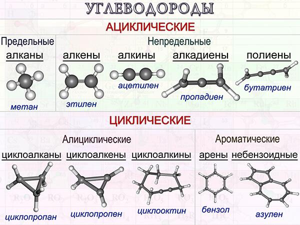 углеводороды, hydrocarbon