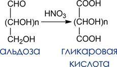 окисление углеводов азотной кислотой
